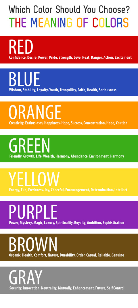 the meaning of colors color chart