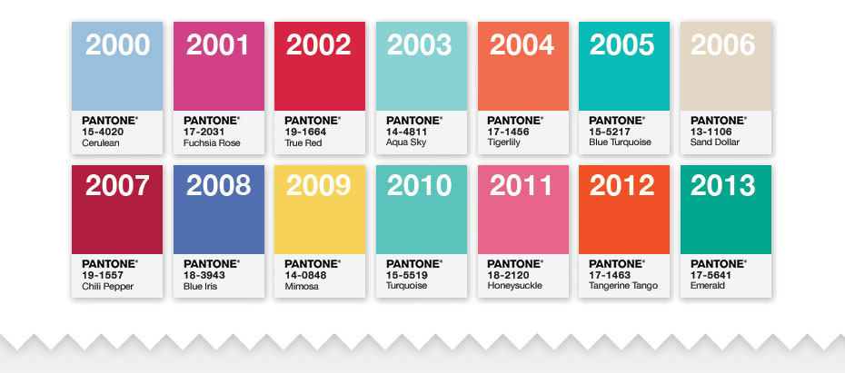 Pantone Color Of The Year - Past Decade