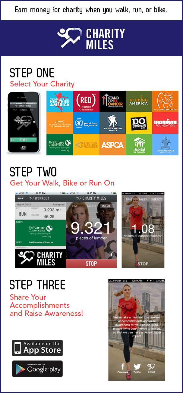 Charity Miales App